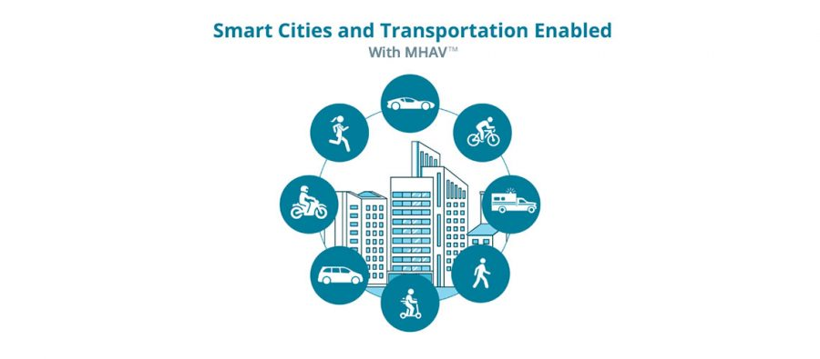Smarter, Greener, Safer Cities and Roadways Technologically Enabled by MHAV