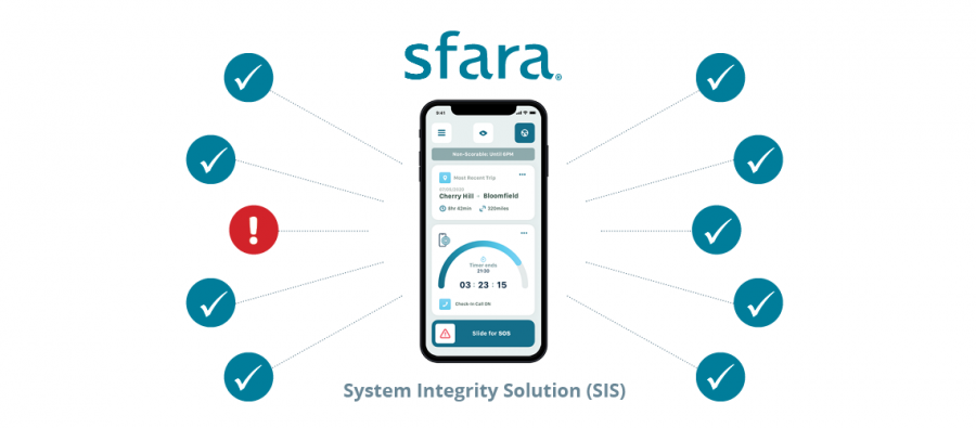 Sfara announces a revolutionary solution that ensures the highest possible standard for smartphone integrity